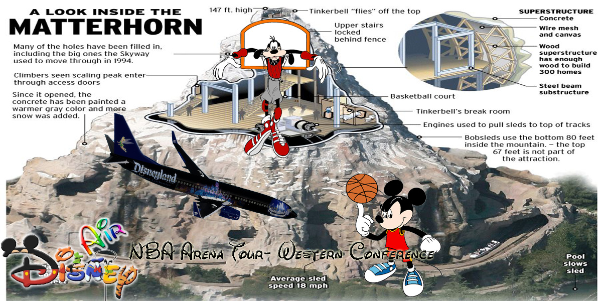Disney Air's NBA Arena Tour- Western Conference